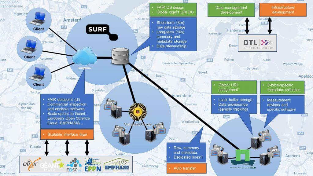 NPEC draft setup ICT v3(1)